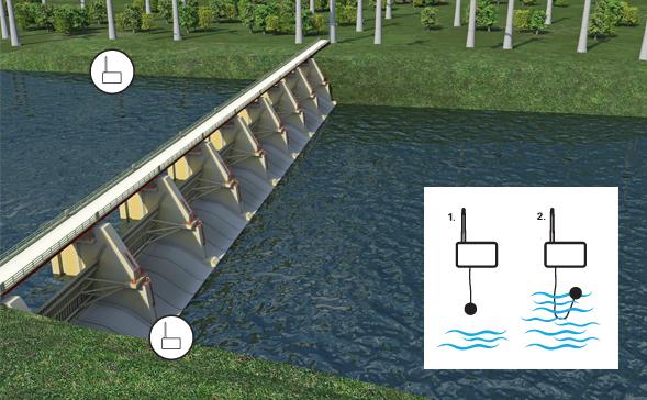 Flood Series Schematic