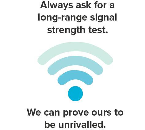 Signal-strength-message