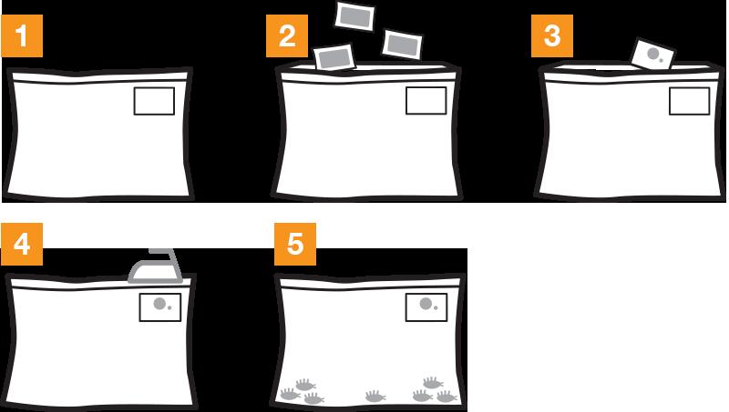 ZerO2 Diagram