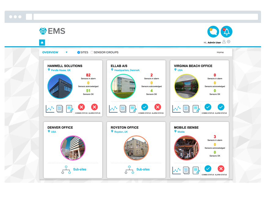 hanwell-ems-overview Environmental monitoring software