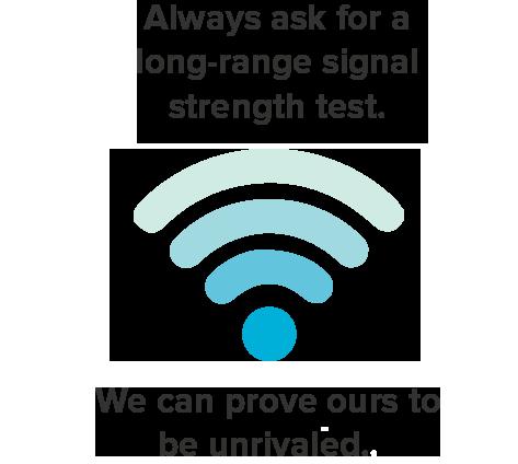 Signal-strength-message