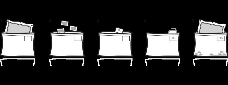 ZerO2-Diagram