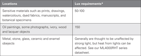 ML4000LUX-UV-table